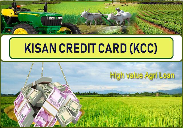 KISAN CREDIT CARD Scheme complete information Credit