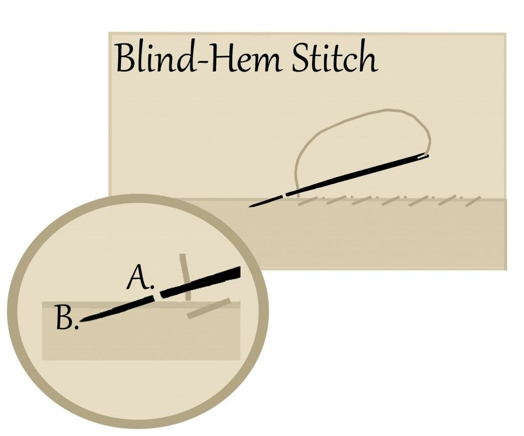 All The Basic Stitches You Need To Know For Your Life