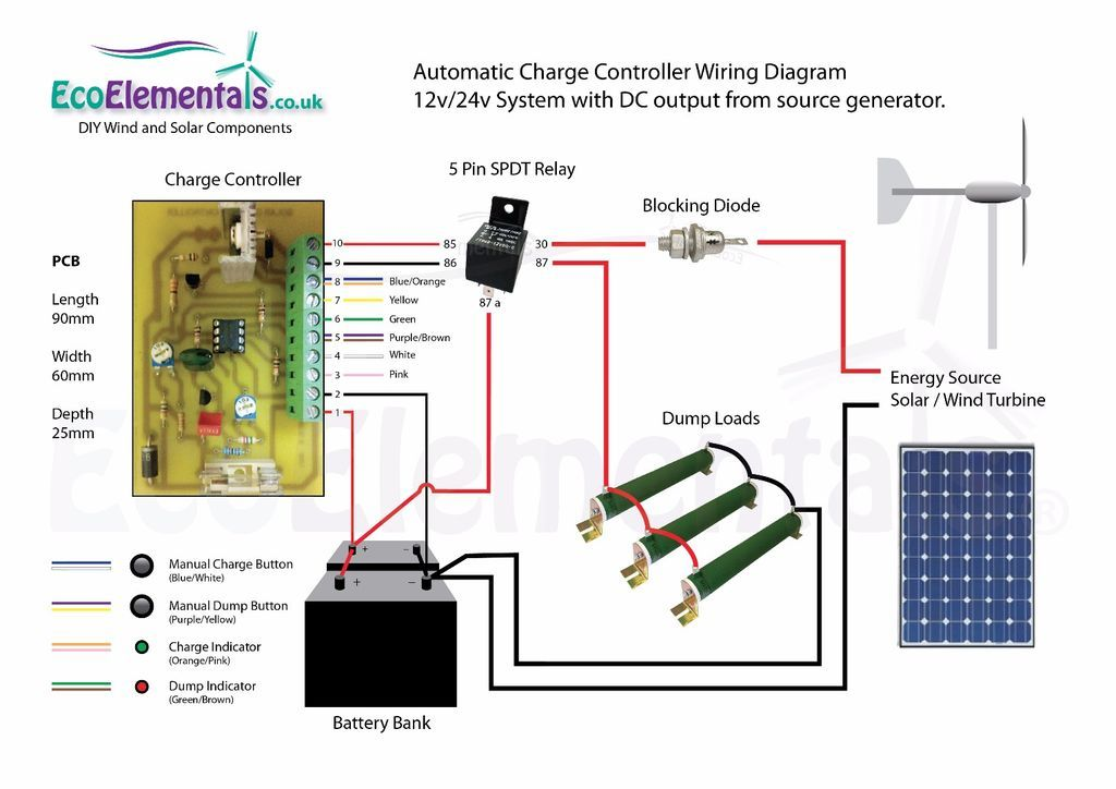 Charge Controller Wiring Diagram for DIY Wind Turbine or Solar Panels | Diy wind  turbine, Solar energy solutions, Solar power facts | Wind Power Wiring Diagram |  | Pinterest