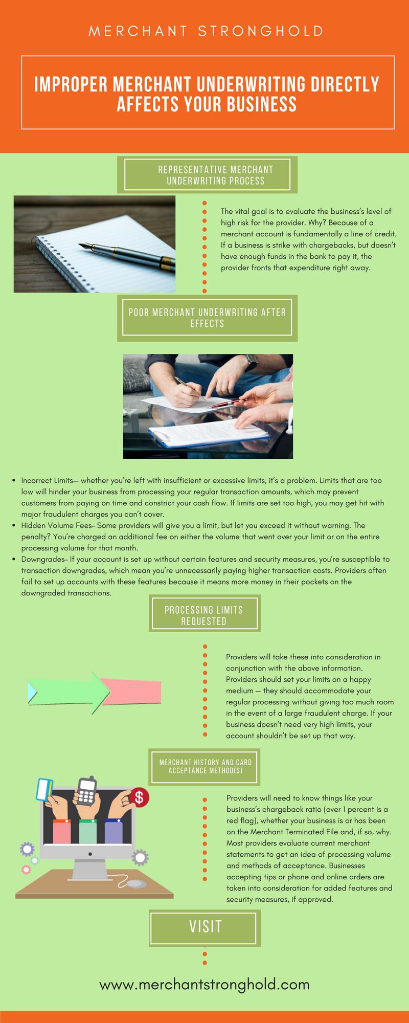 Best improper merchant underwriting directly affects your business best improper merchant underwriting directly affects your business reheart Images