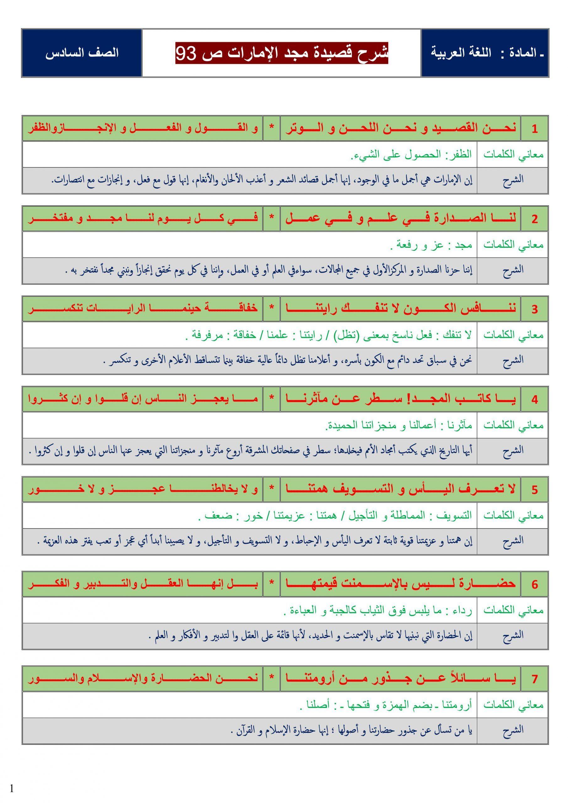 شرح درس قصيدة مجد الامارات للصف السادس مادة اللغة العربية