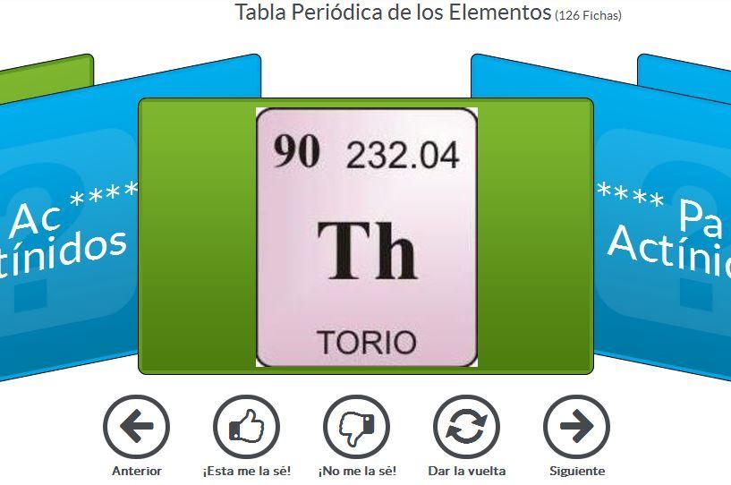 Fichas interactivas online para estudiar la tabla periódica de - best of tabla periodica de los elementos mas importantes