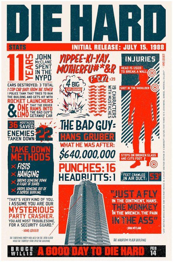 Die Hard infographic