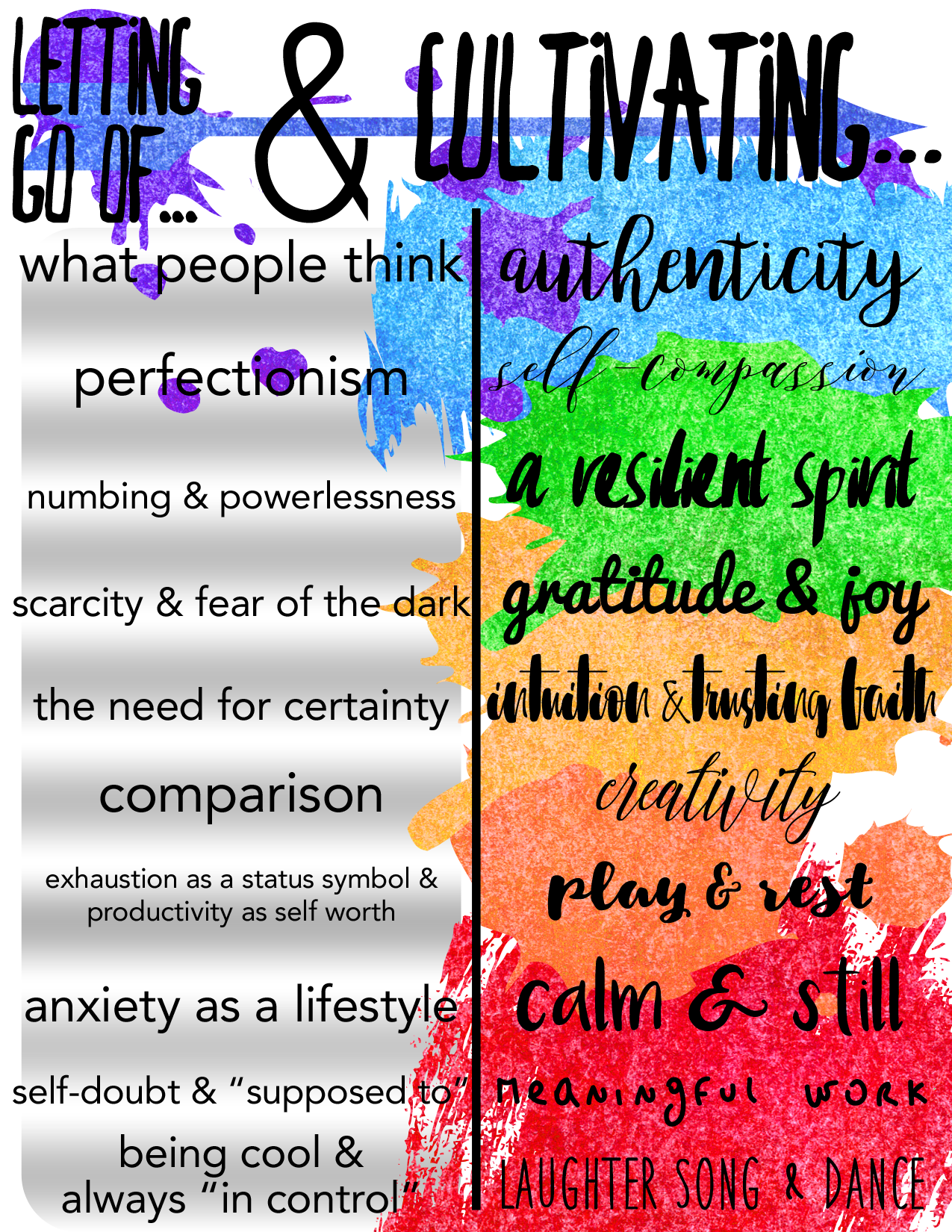 Guideposts To Wholehearted Living By Brene Brown Daring