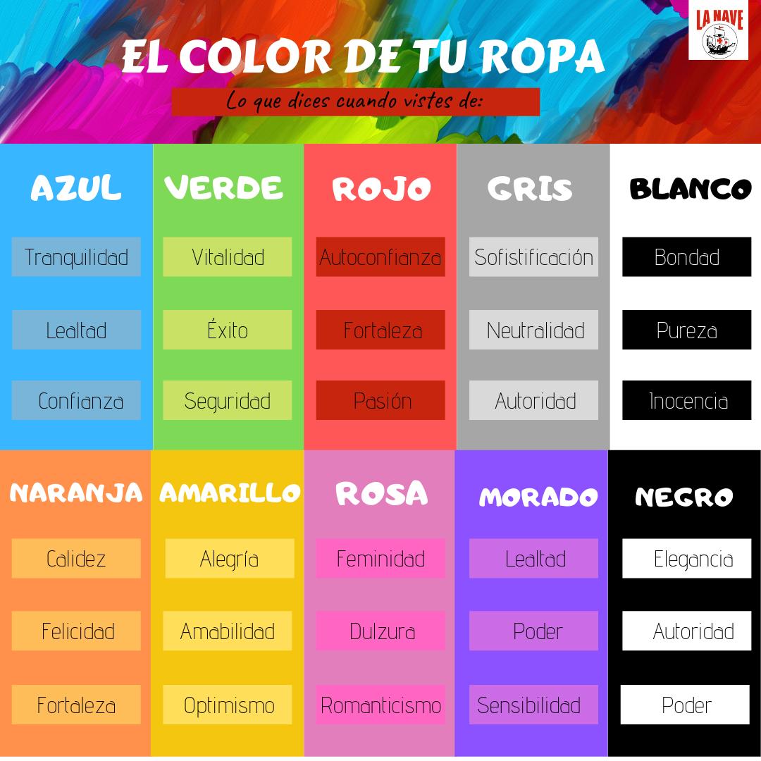 El Color De Tu Ropa Dice De Ti Que Representan Los Colores Imagenes De Psicologia Significado De Los Colores