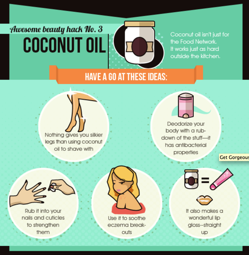 Beauty Health Lifehacks Tips Life Hacks