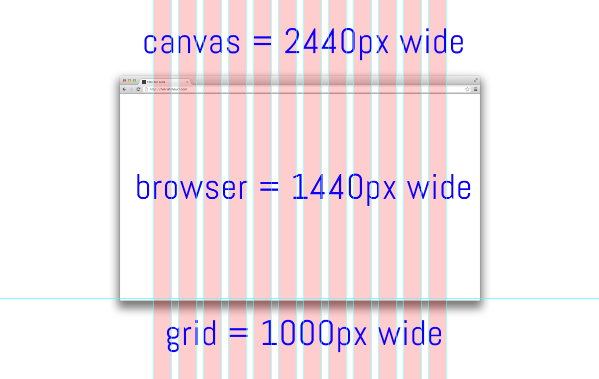 What Is The Standard Canvas Size Of Photoshop For Web Design Quora Web Design Photoshop Design
