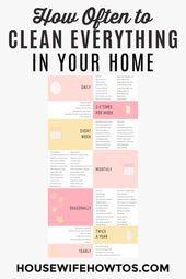 Photo of Wie oft Sie Dinge in Ihrem Haus reinigen (mit Diagramm) Die ultimative Liste von wann …