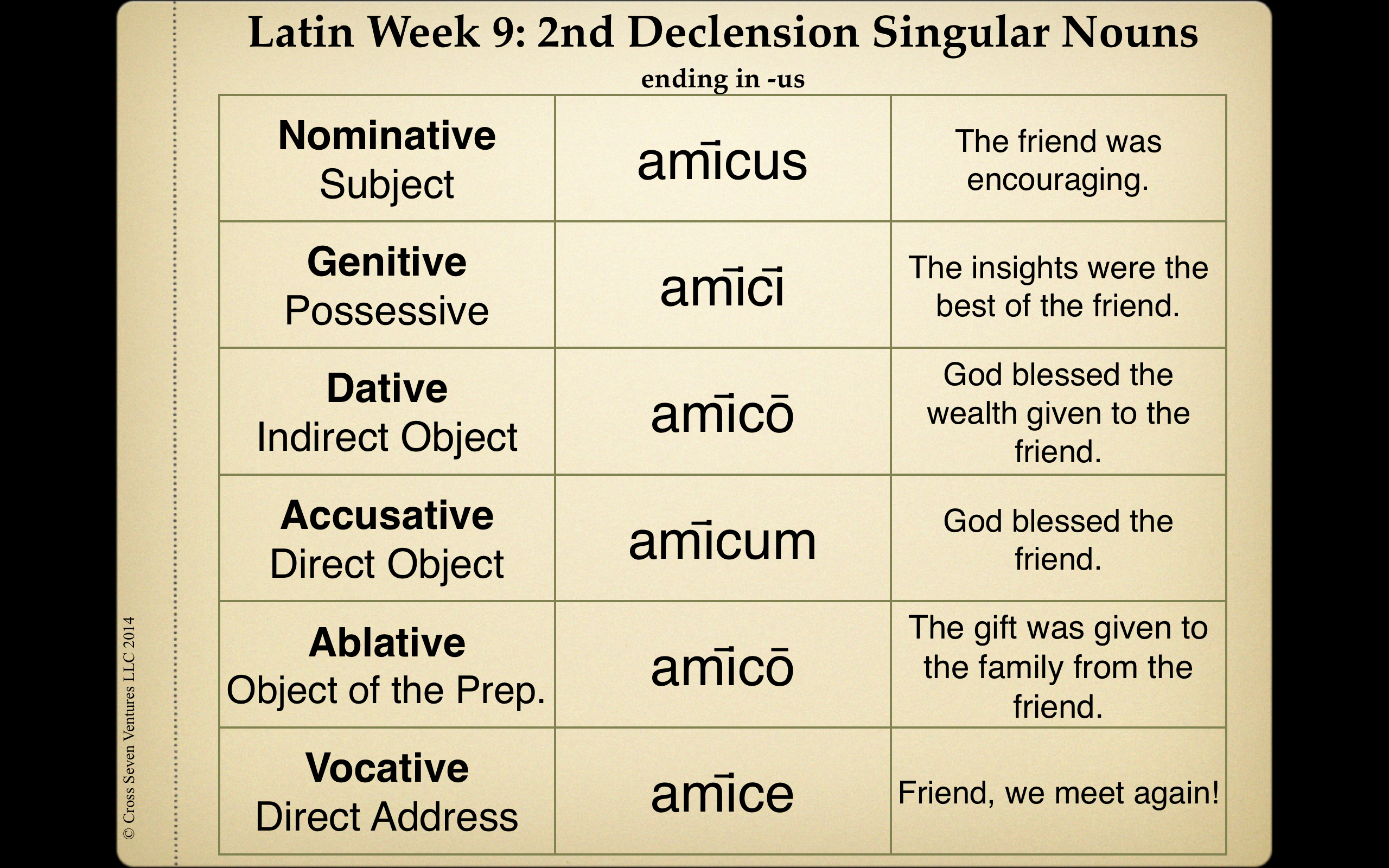 Latin Words For Friend