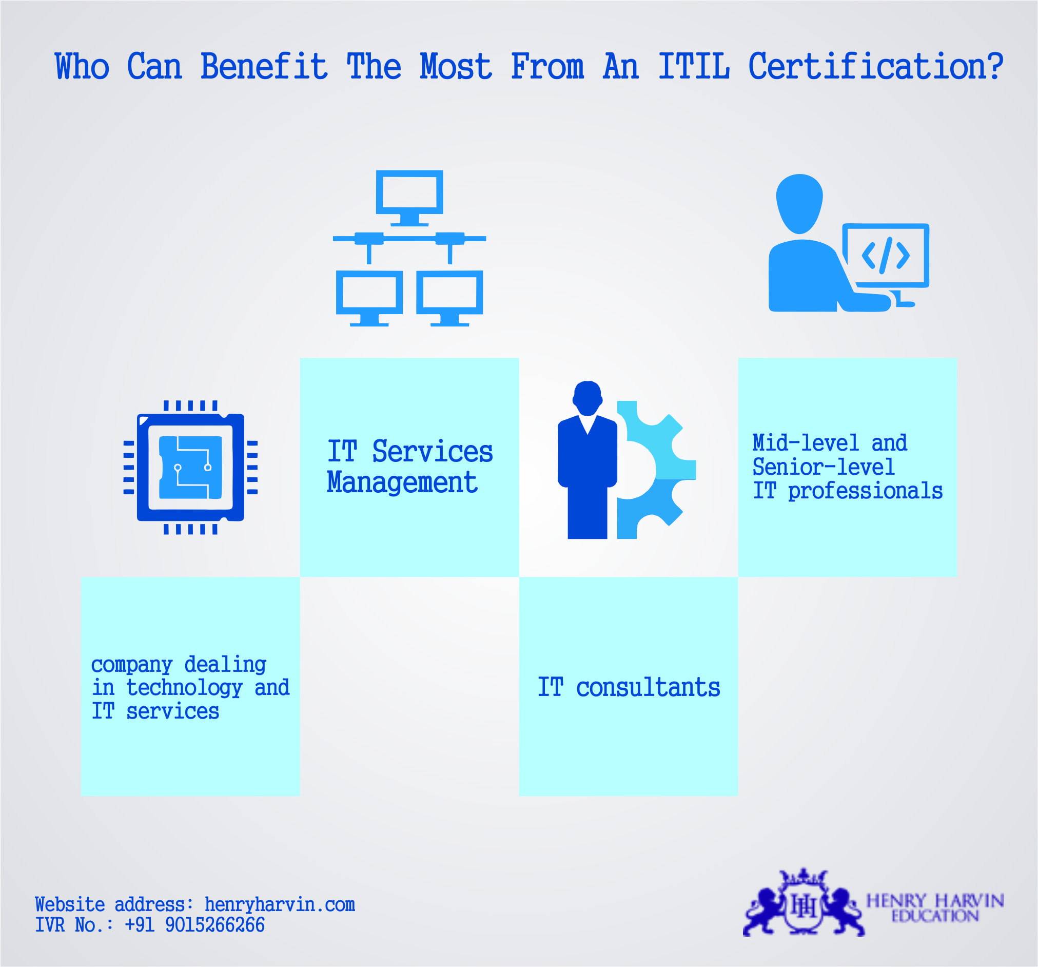 Who Can Benefit Most After Itil Certification Itil Training