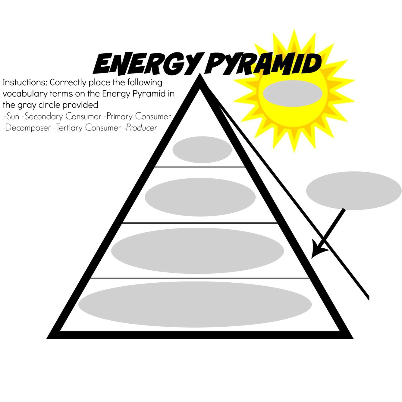 Blank current energy pyramid for students 3 5th grade learning