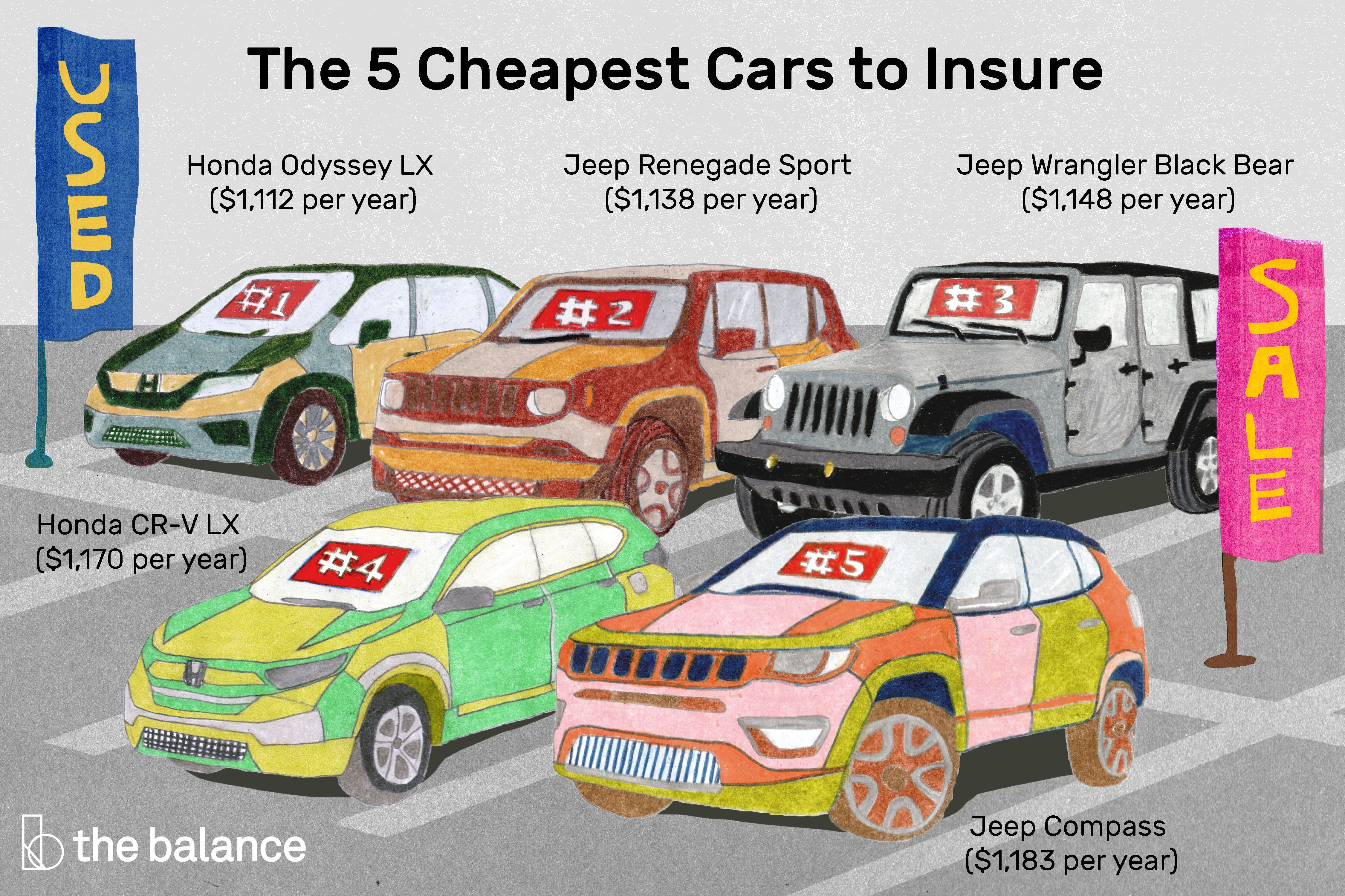 Cheapest Cars To Insure Save Hundreds Of Dollars On Your Car