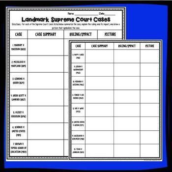 Supreme Court Landmark Cases Chart Supreme Court Cases Landmark