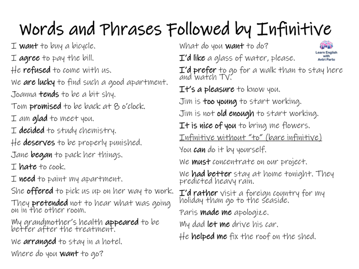 Words And Phrases Followed By Infinitive