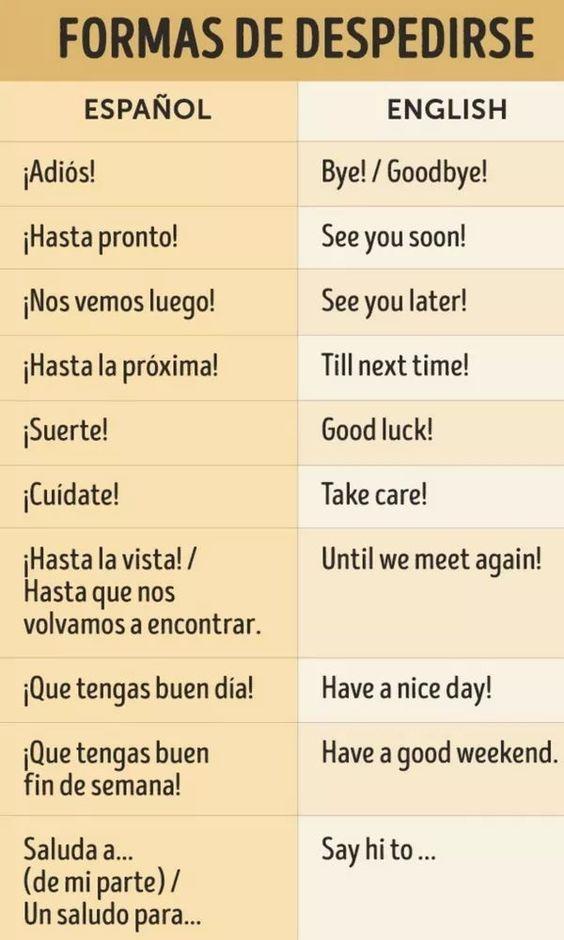 Formas De Despedirse En Ingles Palabras Ingles Español Palabras Basicas En Ingles Como Aprender Ingles Rapido