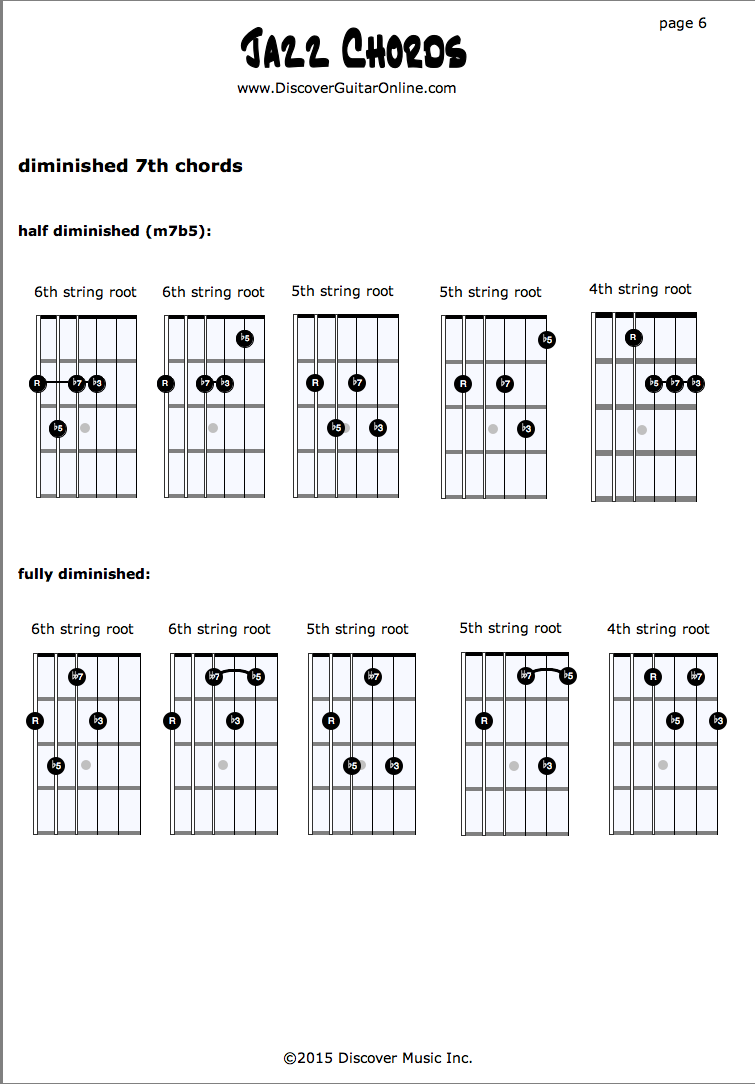 Jazz Chords Pg6 Diminished 7th Chords Discover Guitar Online