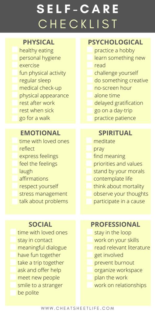 Essential Guide To Self Care + Activity Checklist