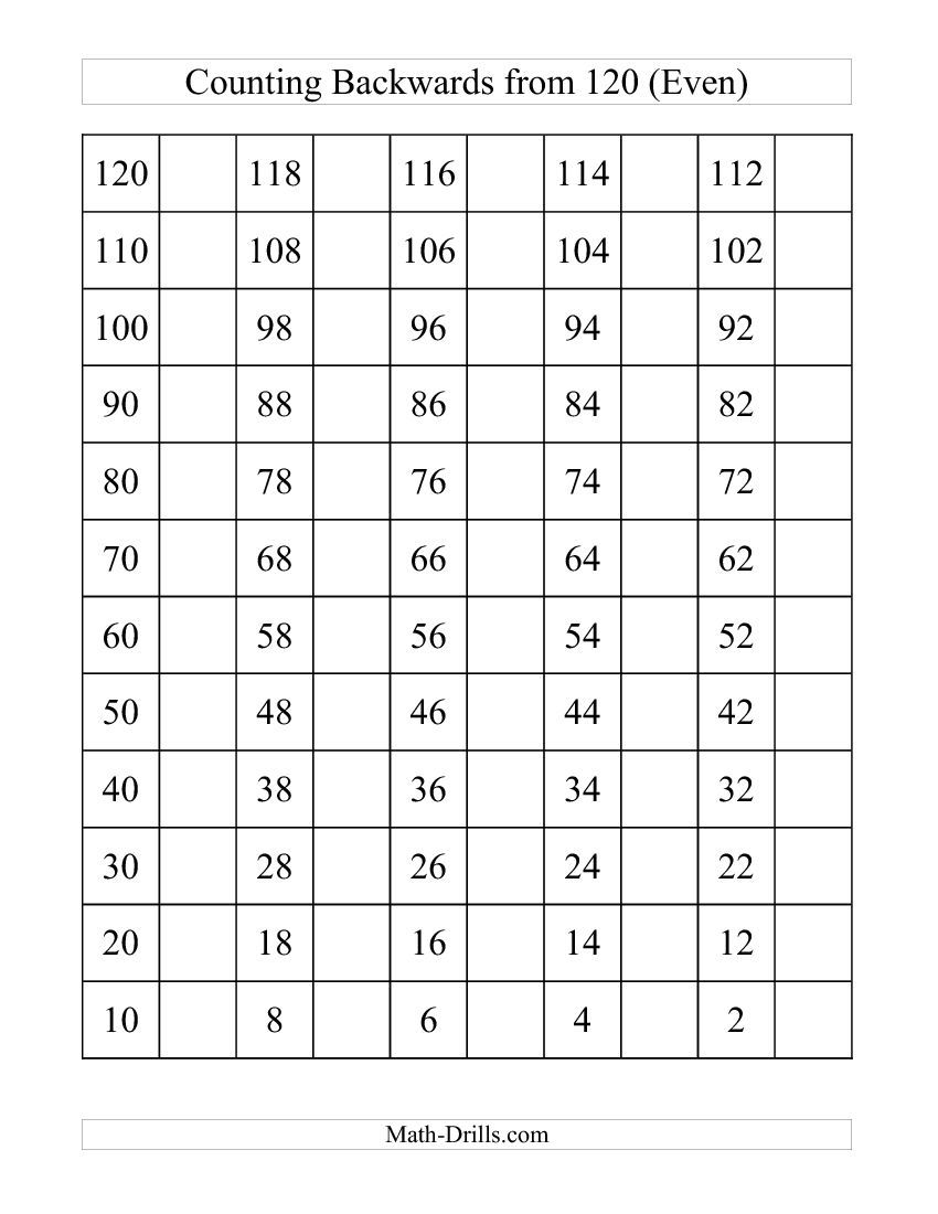 Backwards 120 Chart With Even Numbers B Number Sense Worksheet 120 Chart Counting To 120 Number Sense Worksheets [ 1100 x 850 Pixel ]