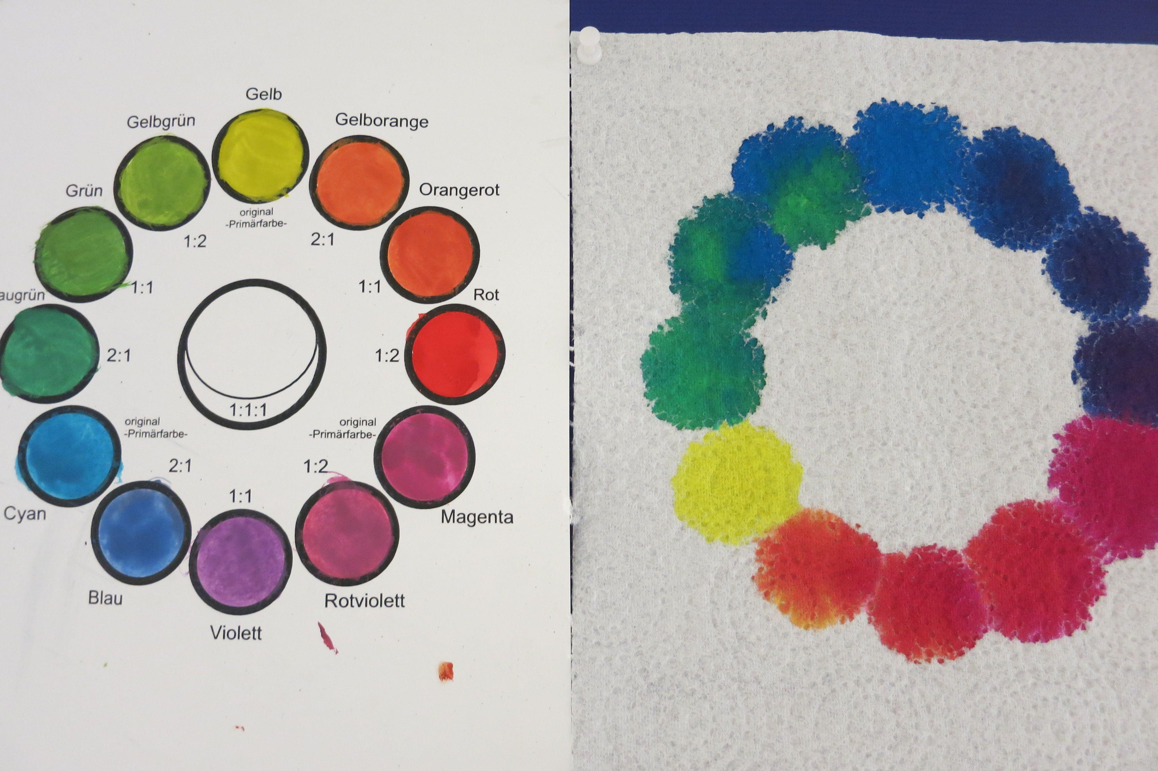 der farbkreis nach johannes itten farbkreis zum selbstgestalten von pelikan lehrerinfo color. Black Bedroom Furniture Sets. Home Design Ideas
