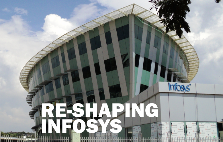 groups infosys share buyback - 778×498