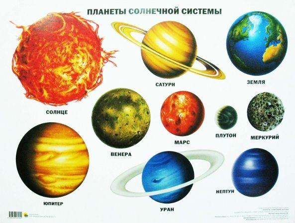 планета венера фото для детей