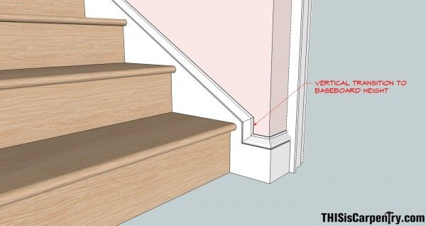 How To Transition From Stair Skirt Board To Base Board?   Carpentry   DIY  Chatroom