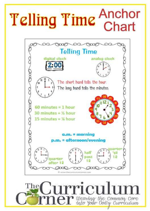 Telling Time Anchor Chart Kids stuff Telling Time, Math anchor