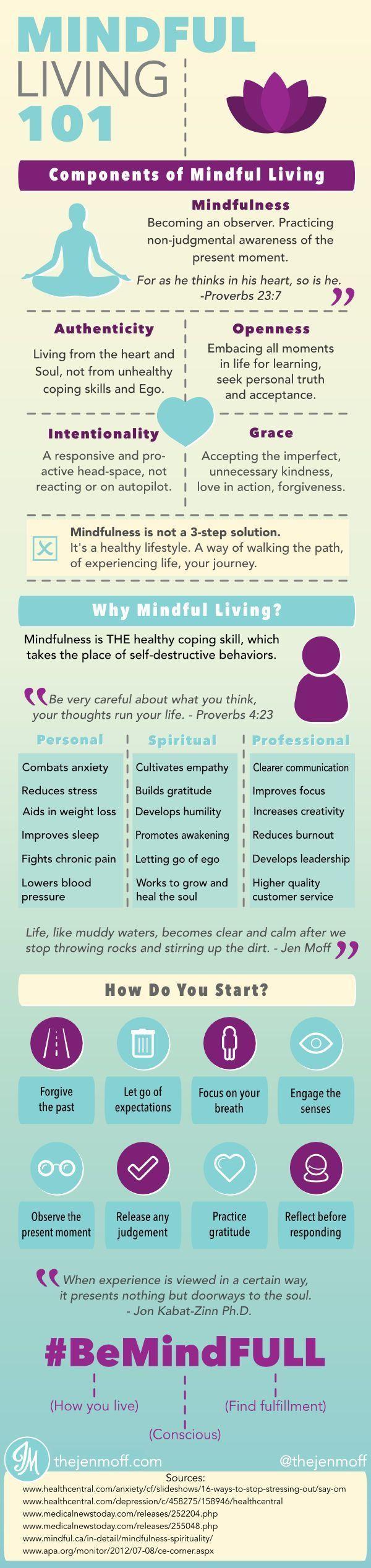 Mindful Living 101