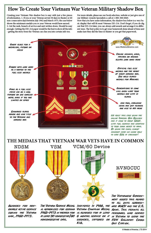 Vietnam scrapbook ideas - How To Create Your Vietnam War Veteran Military Shadow Box Infographic Medals Of America