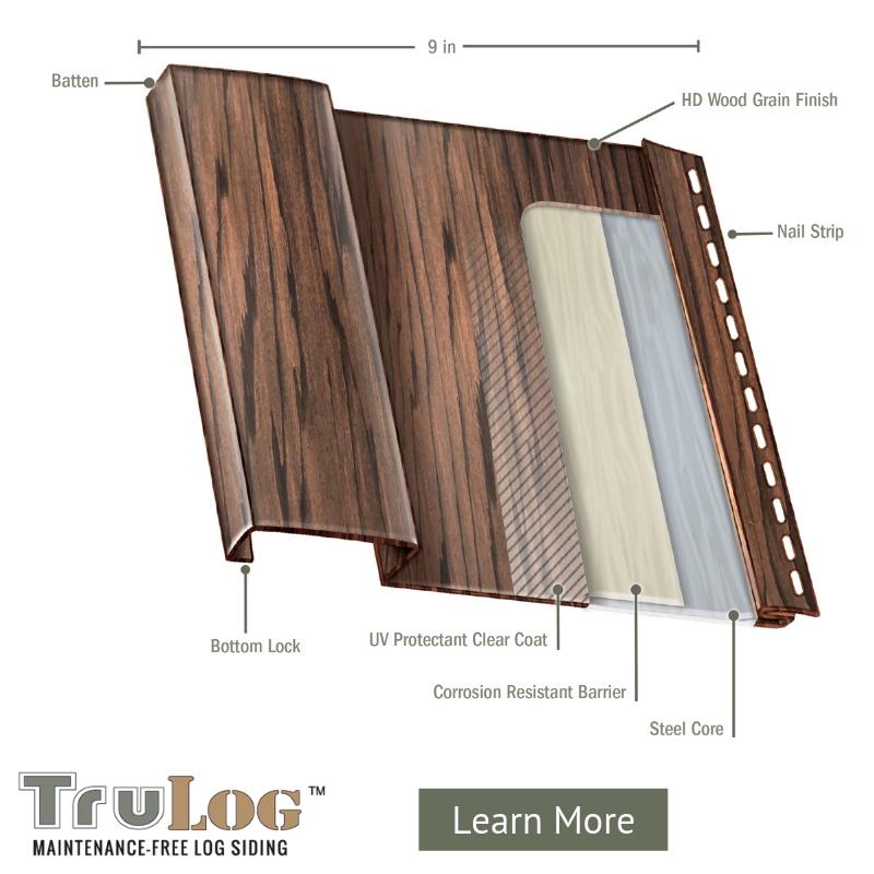 Board And Batten Steel Siding Steel Siding Wood Siding Batten