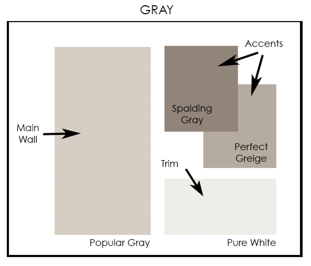 Gray interior paint color schemes - Gray Color Palette With Sherwin Williams Paint By A Clore Interiors Www Acloreinteriors