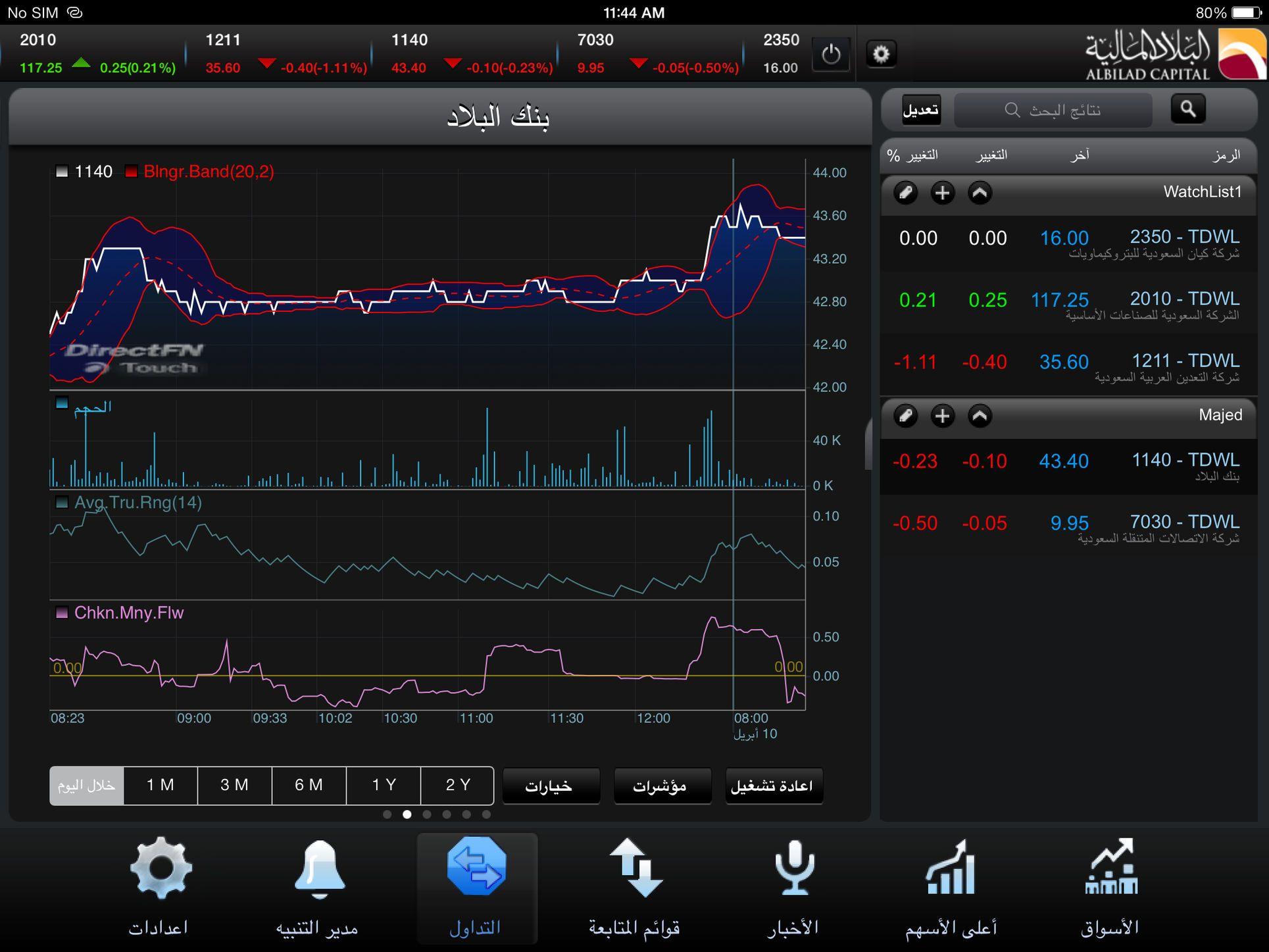 Albilad Etadawul For Ipad Finance Bank Ios Business Ipad Finance Ipod Touch