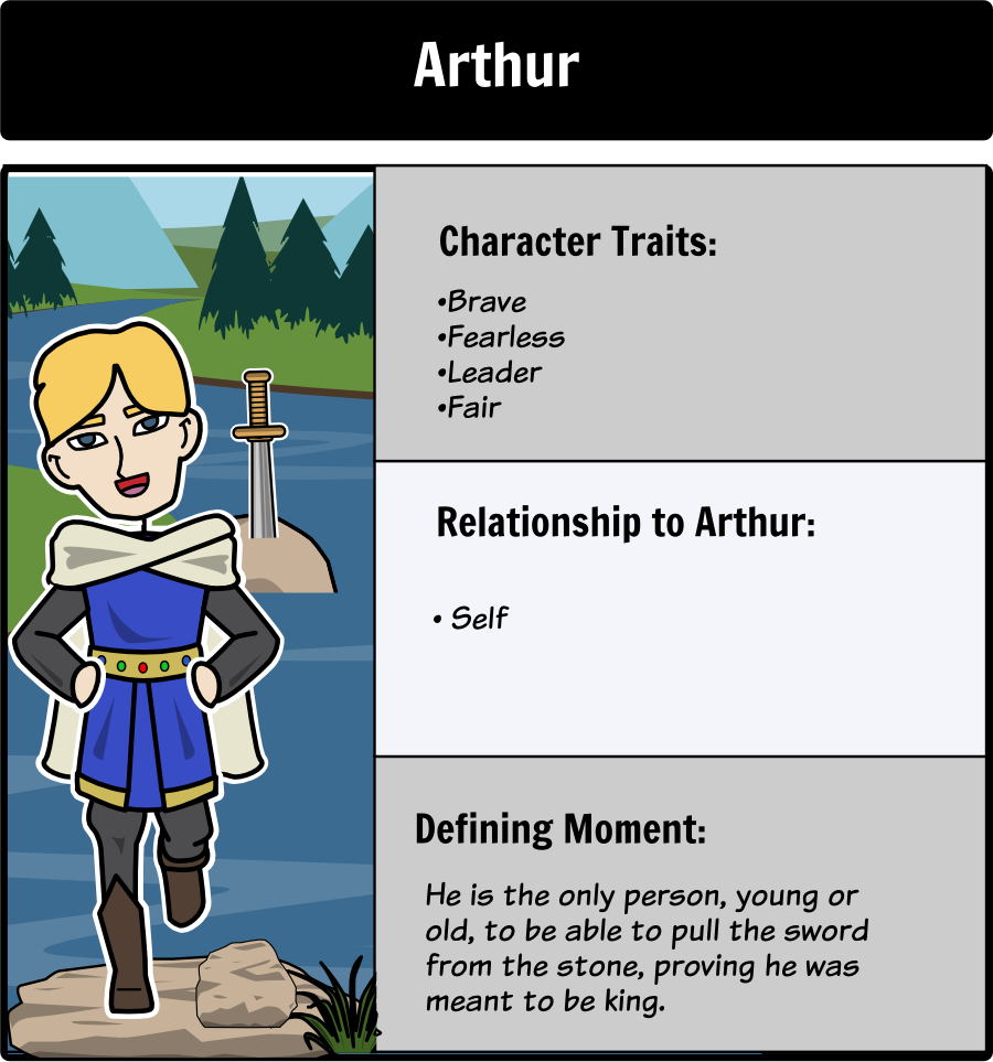king arthur character map lady icons and the characters legend of king arthur character map keep track of all of the mystical characters