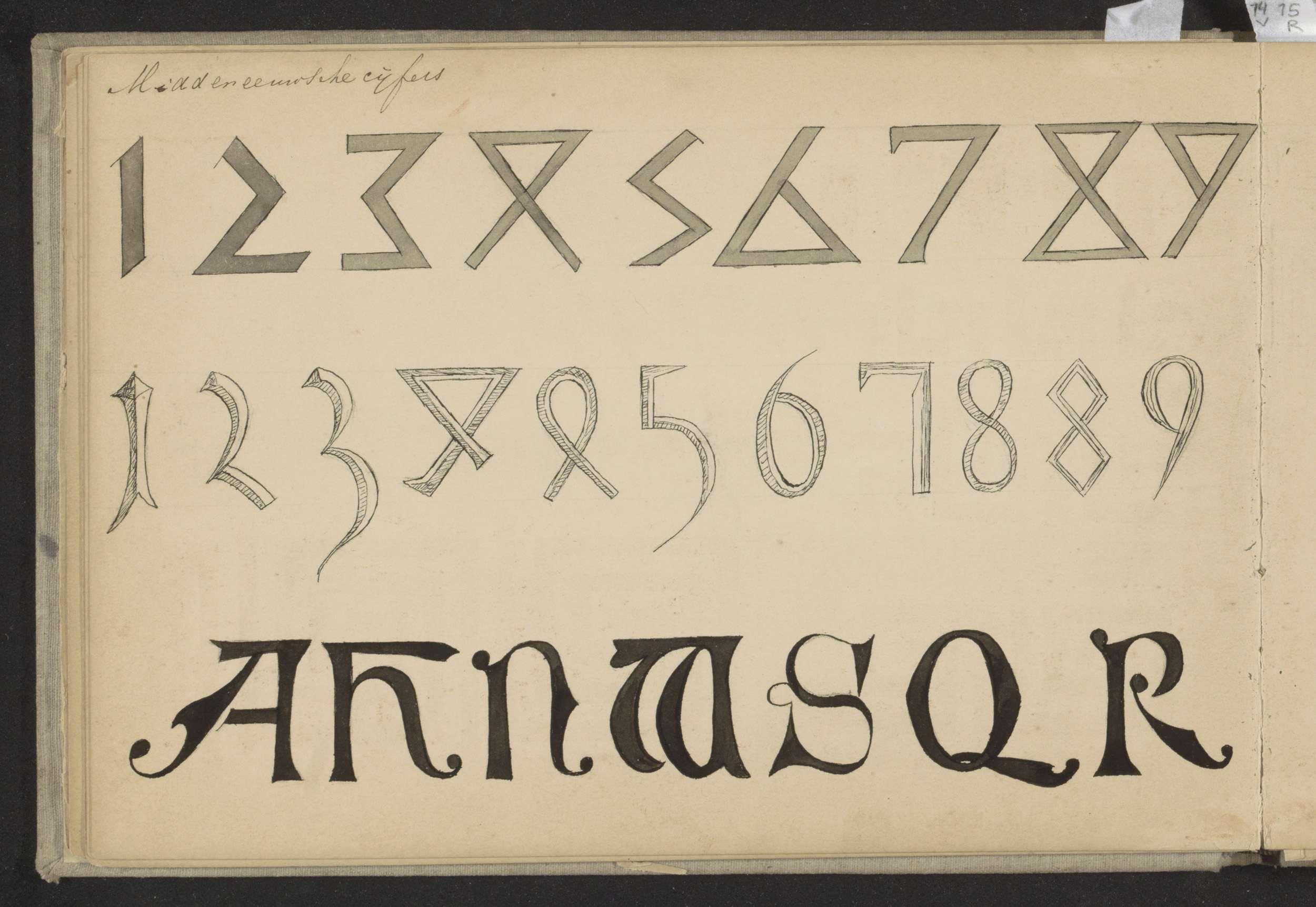 Kleurplaten Middeleeuwse Letters.Middeleeuwse Cijfers En Letters Johanna Van De Kamer Ca