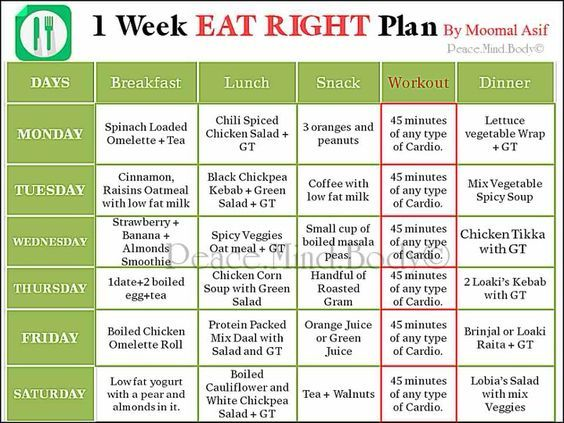 diet meal plan for a week south africa Weight Loss Diet Plans - healthy meal plan