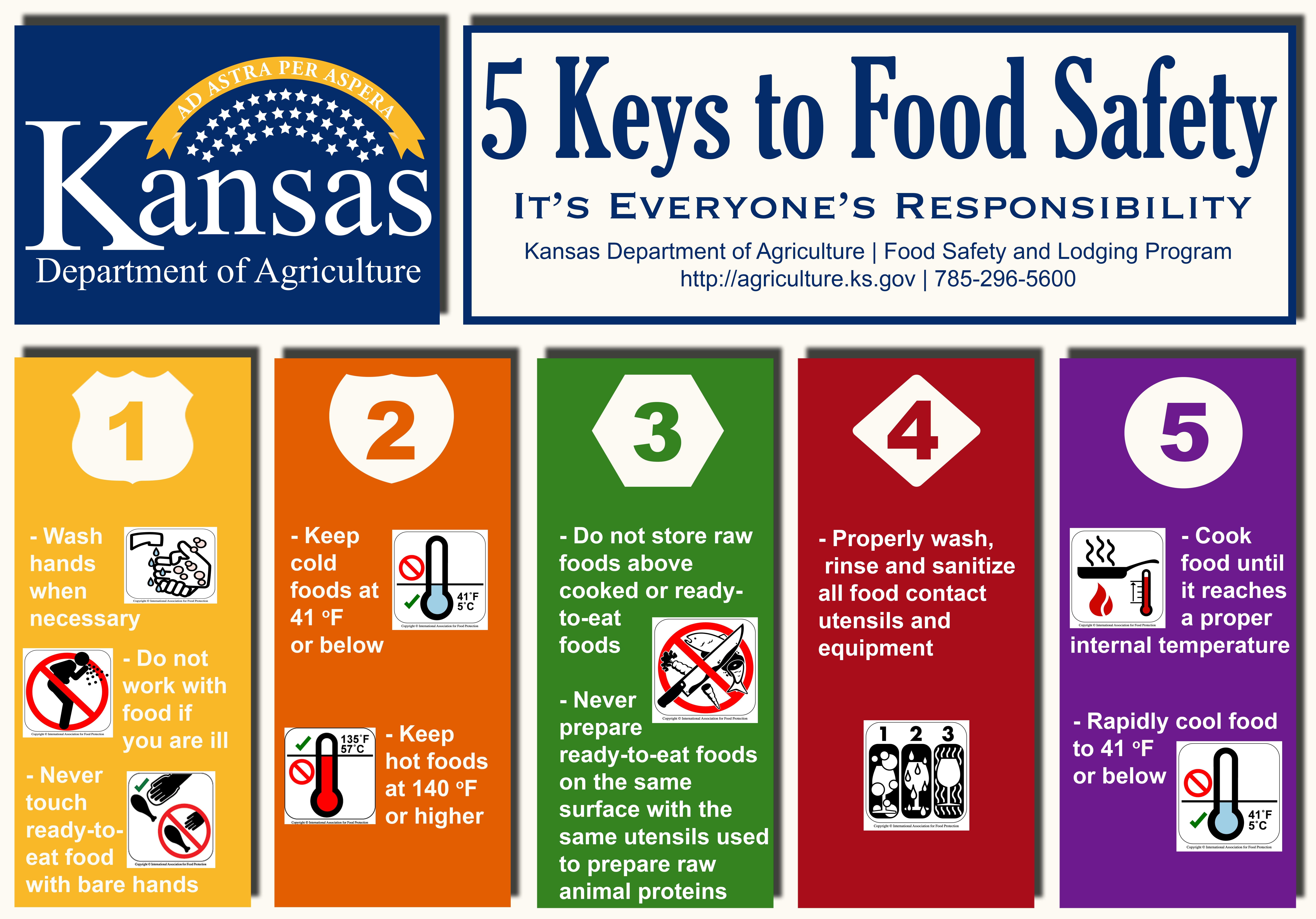 5 Keys To Food Safety Poster