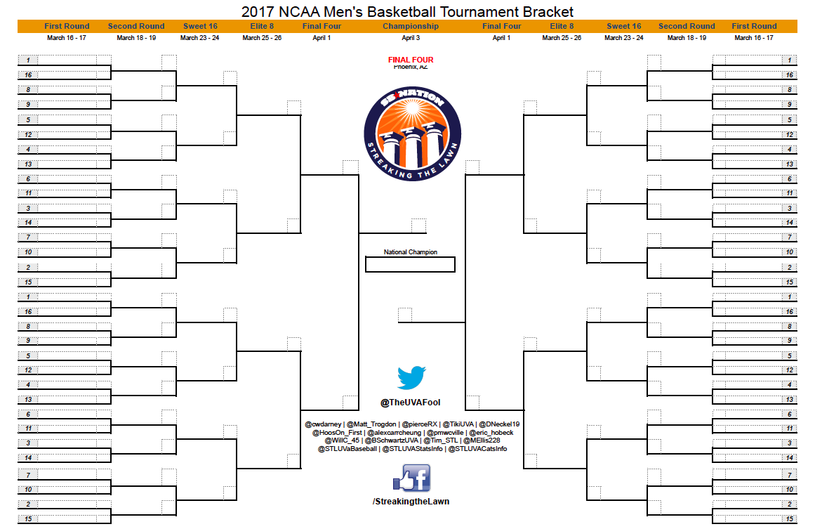 March Madness 2017: Download your blank printable NCAA Tournament bracket  here - Streaking The Lawnclockmenumore