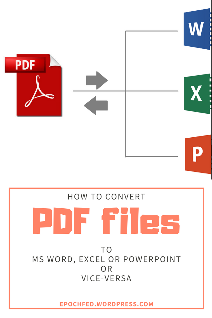 How to convert PDF Files to Word, Excel or PowerPoint Files