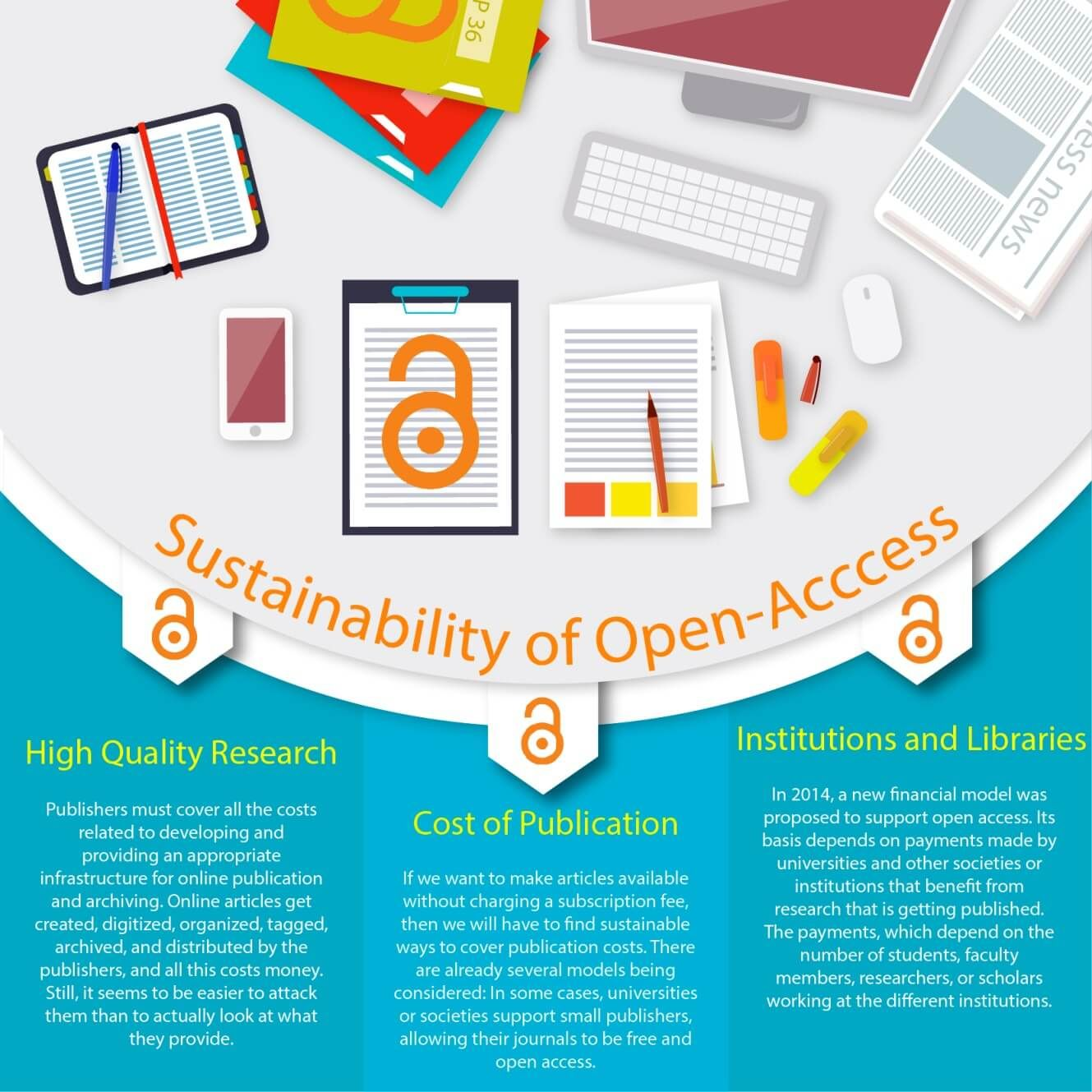 The Sustainability Of Open Access Publications Academic Publication Research Paper Supportive
