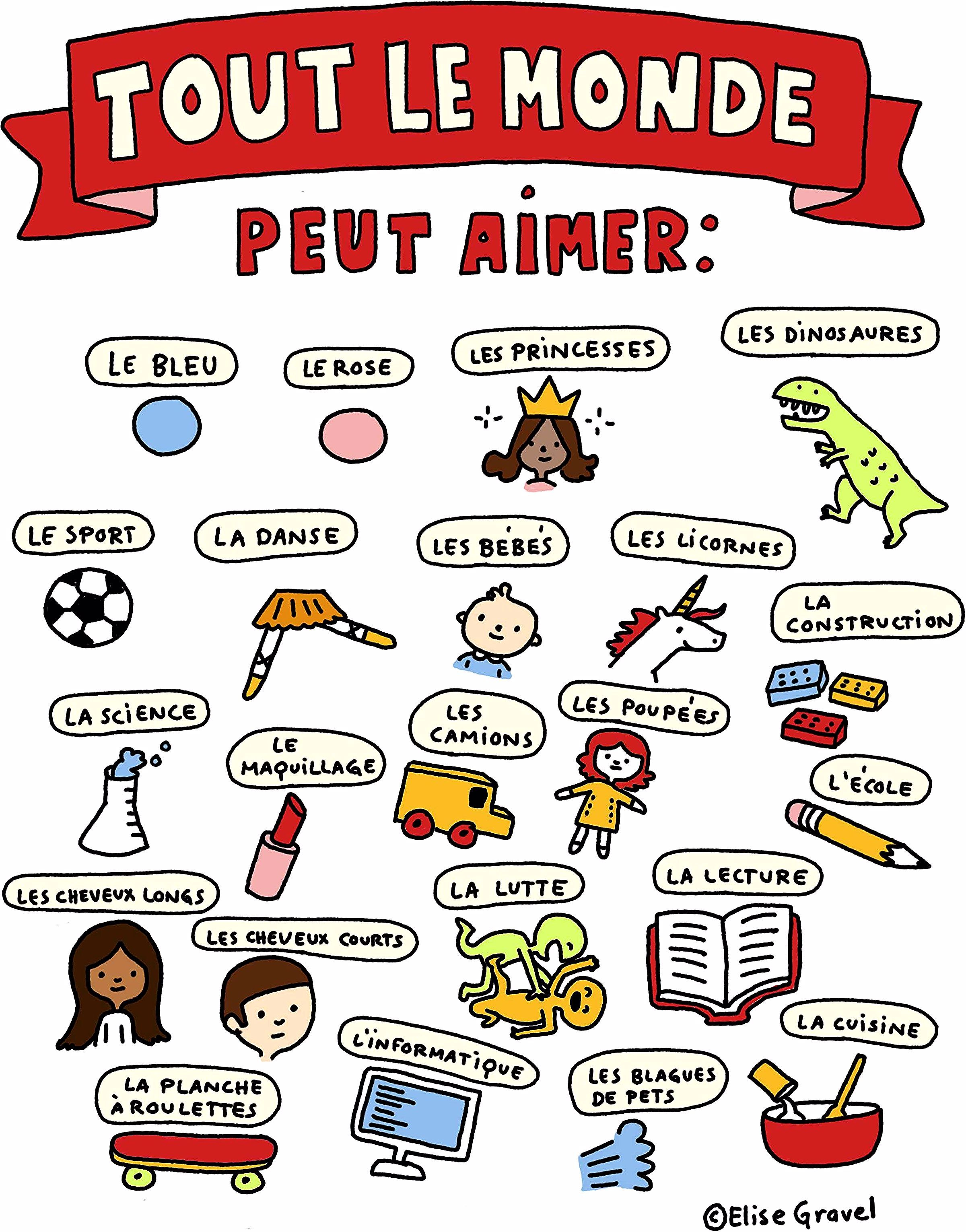 Affiches Teaching Teaching Resources French Immersion