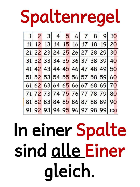 Plakat zeilen und Spaltenregel.pdf   matematika   Pinterest   Pdf ...