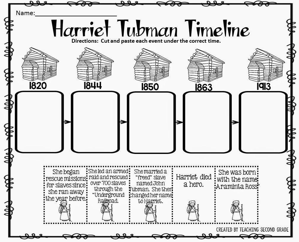 The Best of Teacher Entrepreneurs Harriet tubman