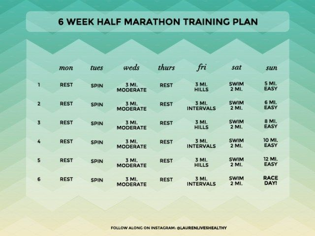 6-Week Half Marathon Training Plan | Lauren Lives Healthy