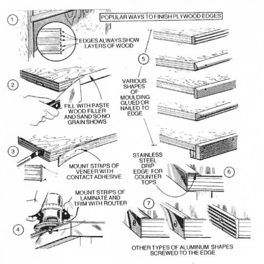 Popular Ways To Finish Plywood Edges   Our Builder Left The Plywood Edges  Exposed Inside Our