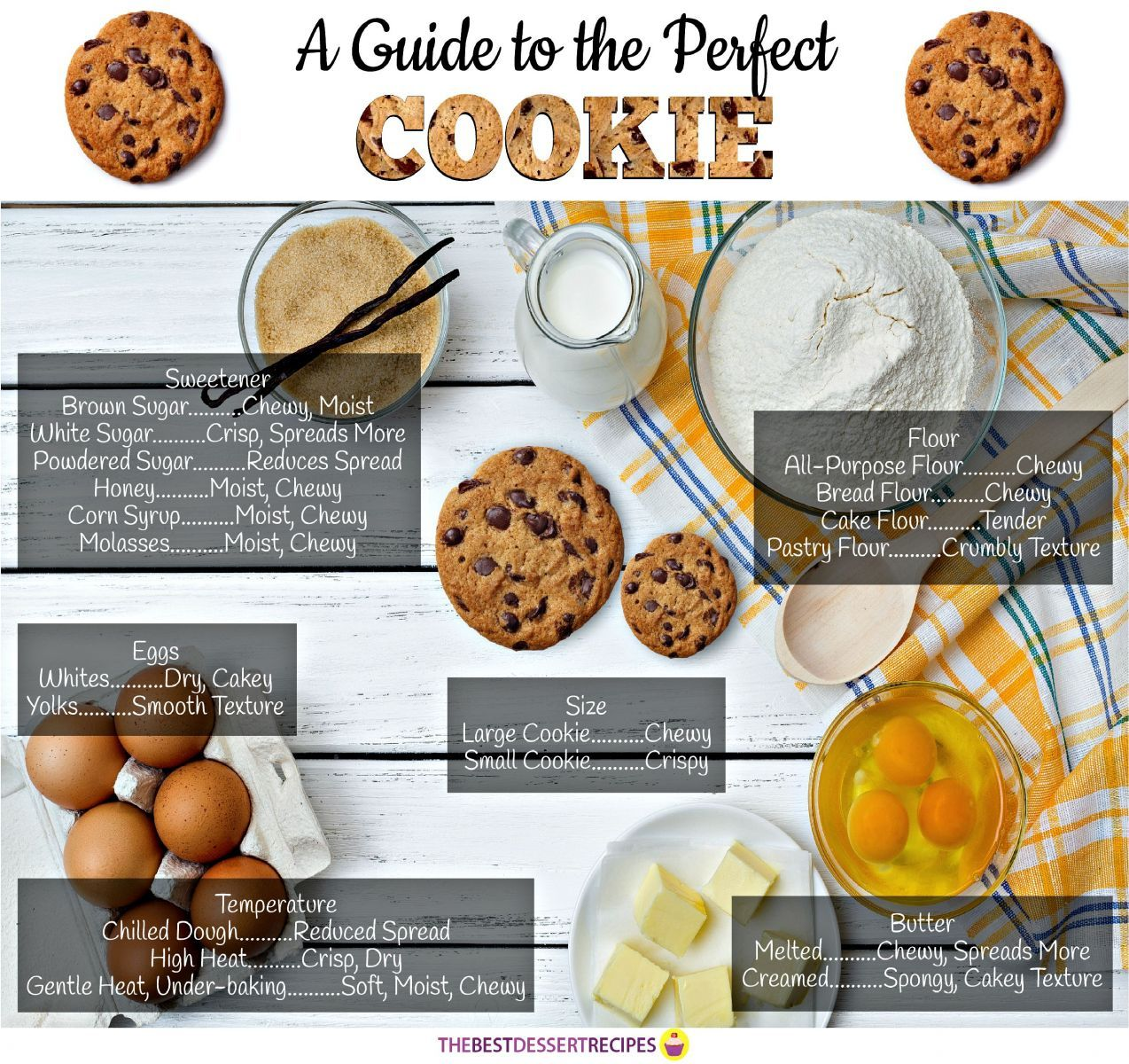 How To Bake The Perfect Cookie Perfect Cookie Baking Food Hacks