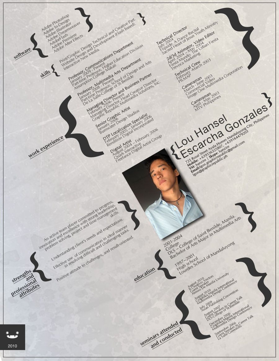 Curly Brackets All Different Sizes Very Nice Resume