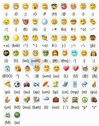 Computer emoticons