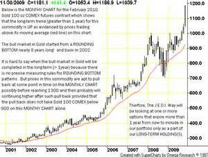 trading binary options strategies and tactics pdf converter