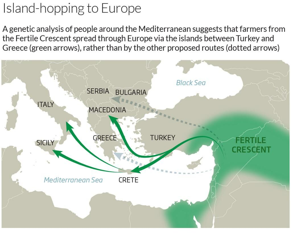 How Greek island-hopping farmers brought civilisation to Europe http://ow.ly/xPqZj