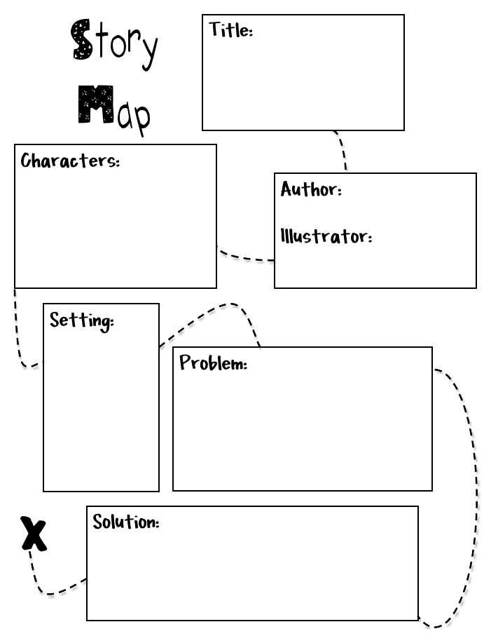story map docx